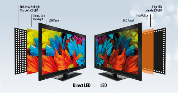 diferencia entre lcd y led