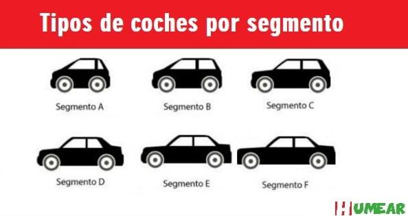 Clasificación de coches por segmentos